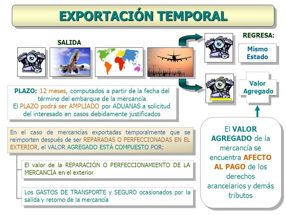 EXPORTACIÓN TEMPORAL REGRESA: SALIDA. Mismo Estado. Valor. Agregado.