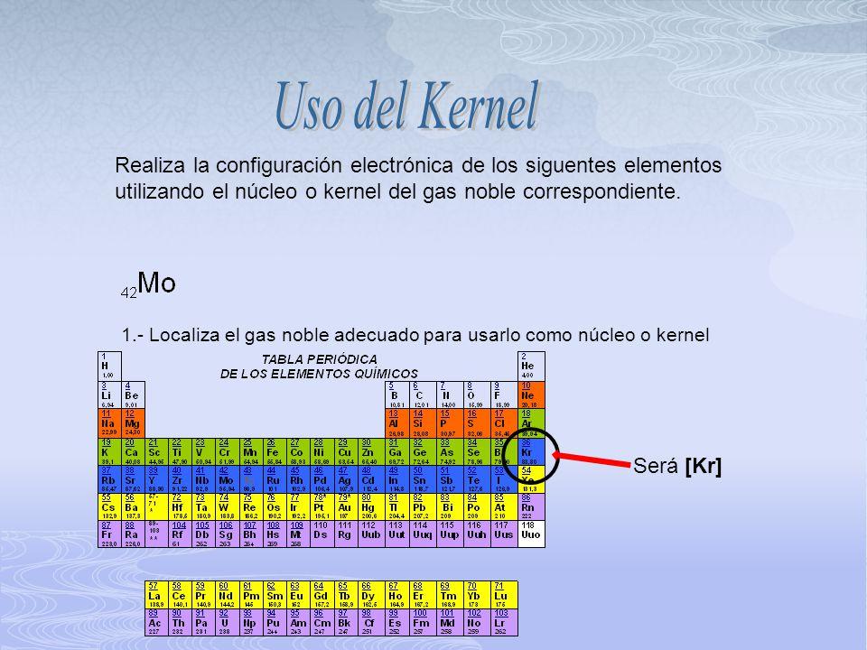 Configuracin electrnica ppt descargar uso del kernel realiza la configuracin electrnica de los siguentes elementos utilizando el ncleo o kernel urtaz Choice Image