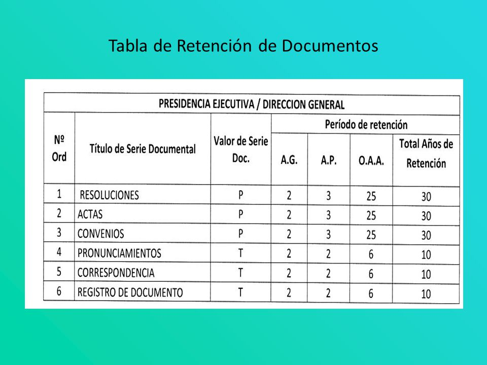Tabla de Retención de Documentos