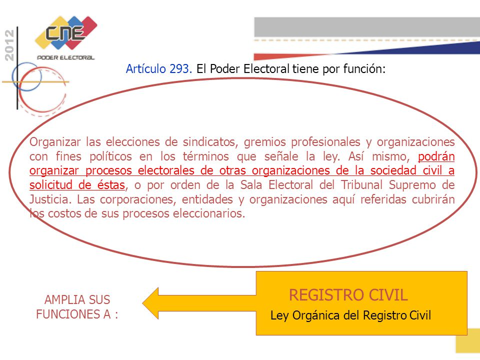 Ley Orgánica del Registro Civil