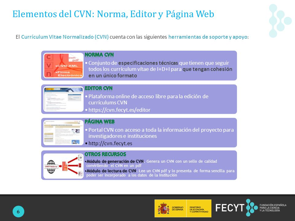 Curriculum Vitae Normalizado Cvn Ppt Video Online Descargar