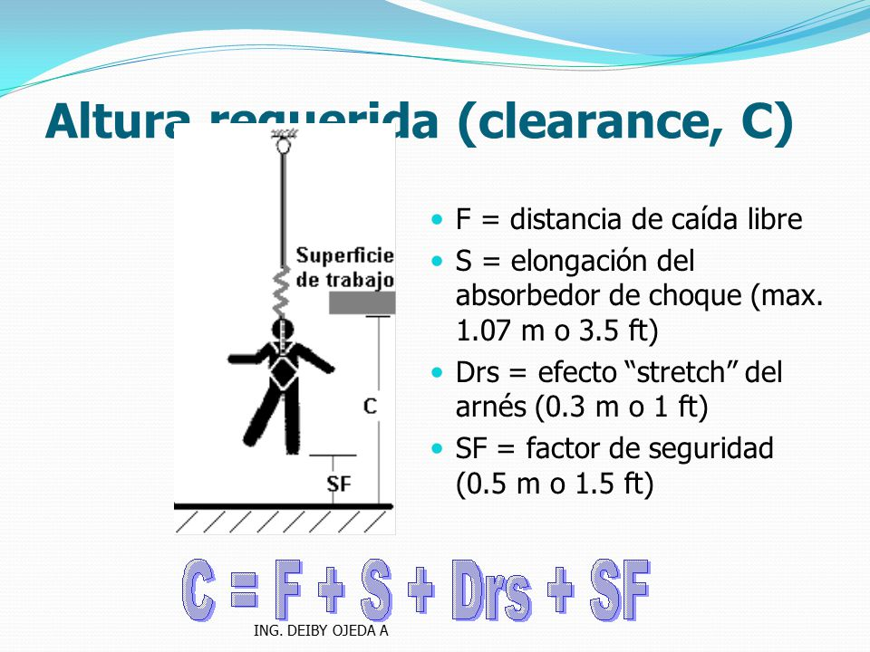 Altura requerida (clearance, C)