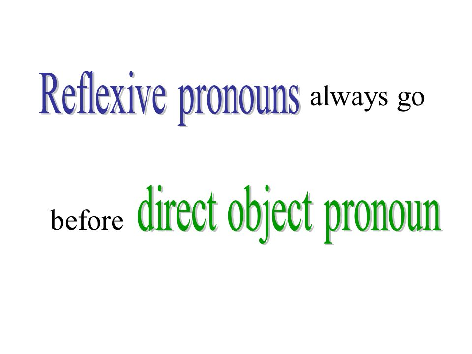 Reflexive pronouns always go before direct object pronoun