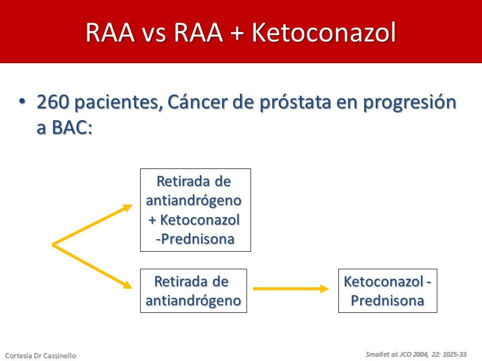 cancer de prostata ketoconazol