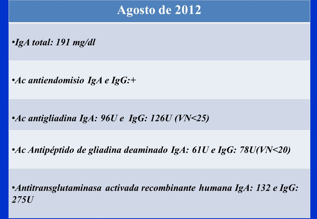 Agosto de 2012 IgA total: 191 mg/dl Ac antiendomisio IgA e IgG:+