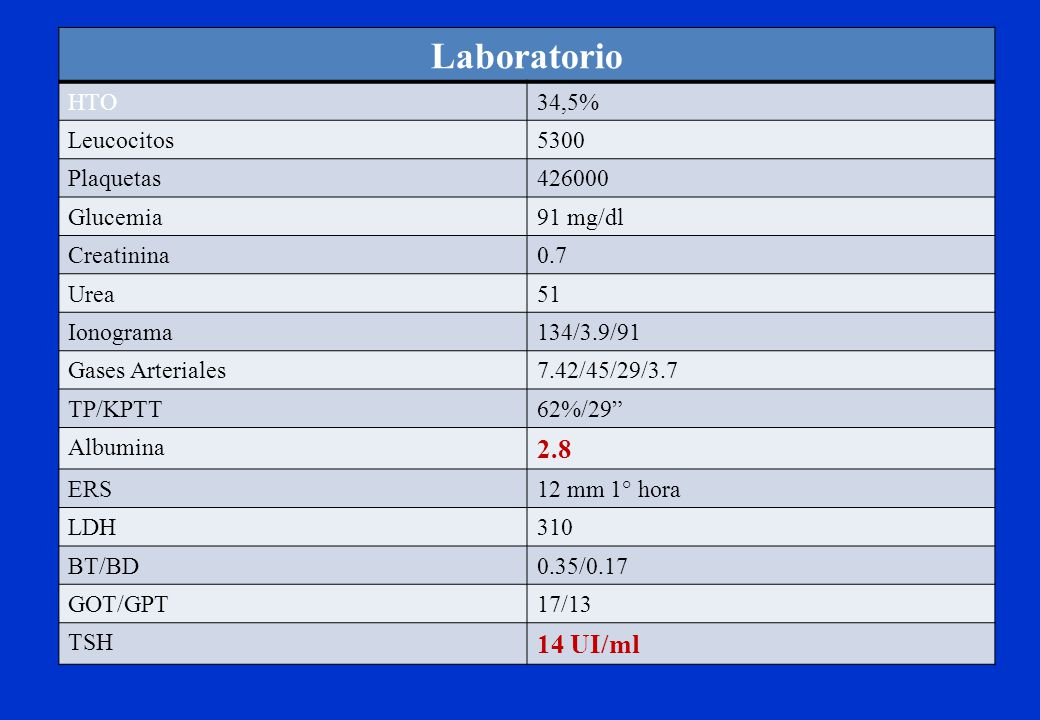 Laboratorio 2.8 14 UI/ml HTO 34,5% Leucocitos 5300 Plaquetas 426000