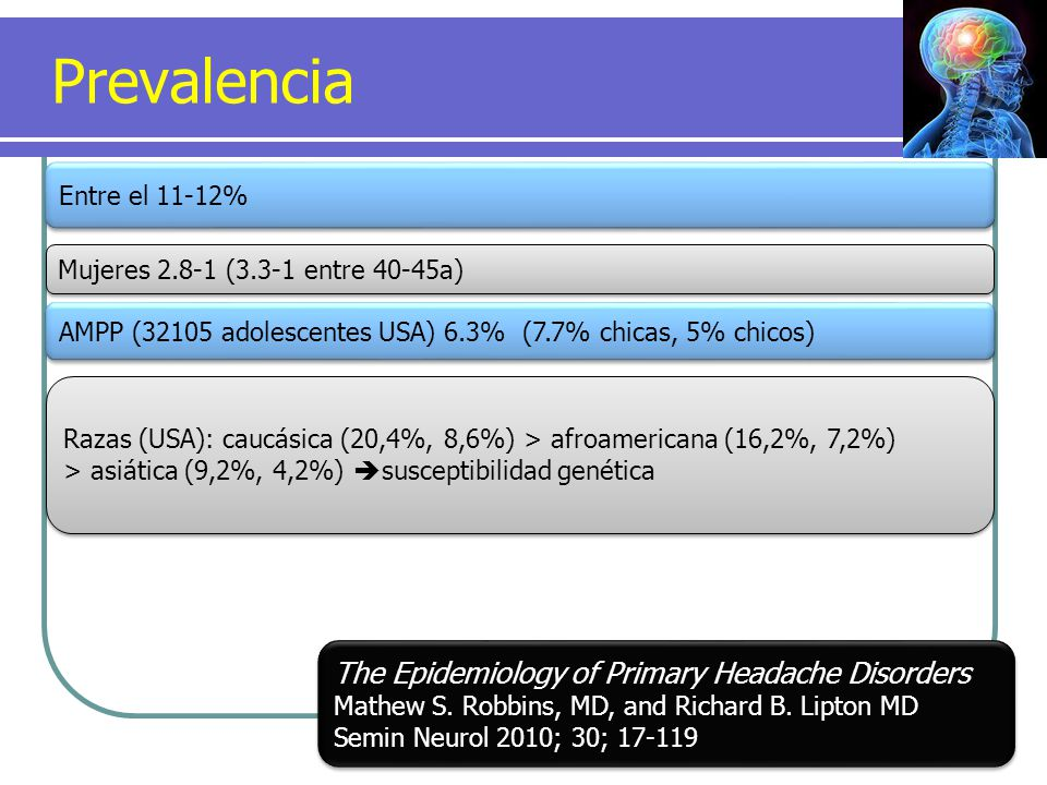 Prevalencia The Epidemiology of Primary Headache Disorders