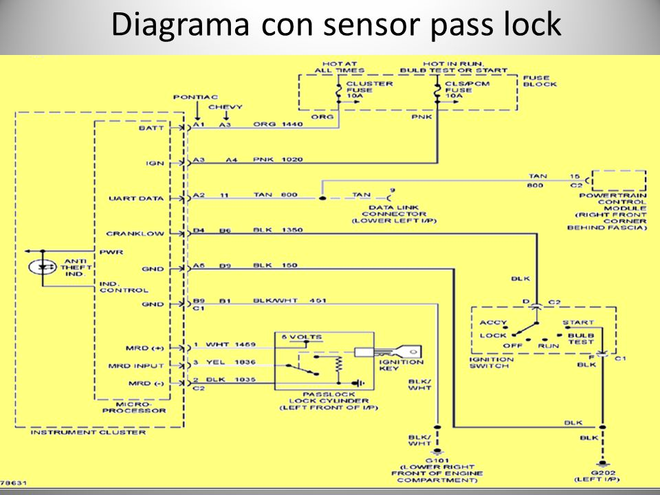 Diagrama con sensor pass lock