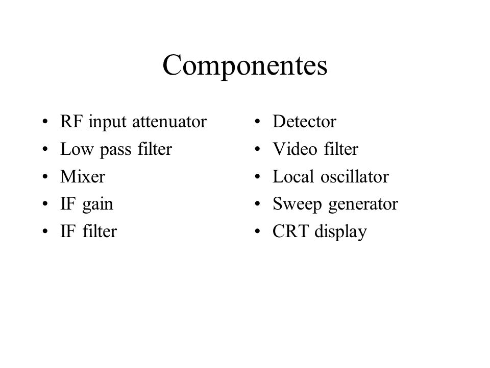 Componentes RF input attenuator Low pass filter Mixer IF gain