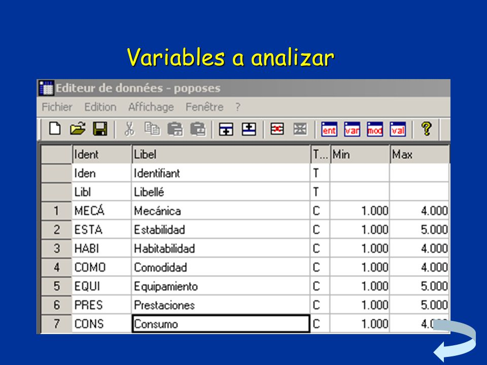 Variables a analizar