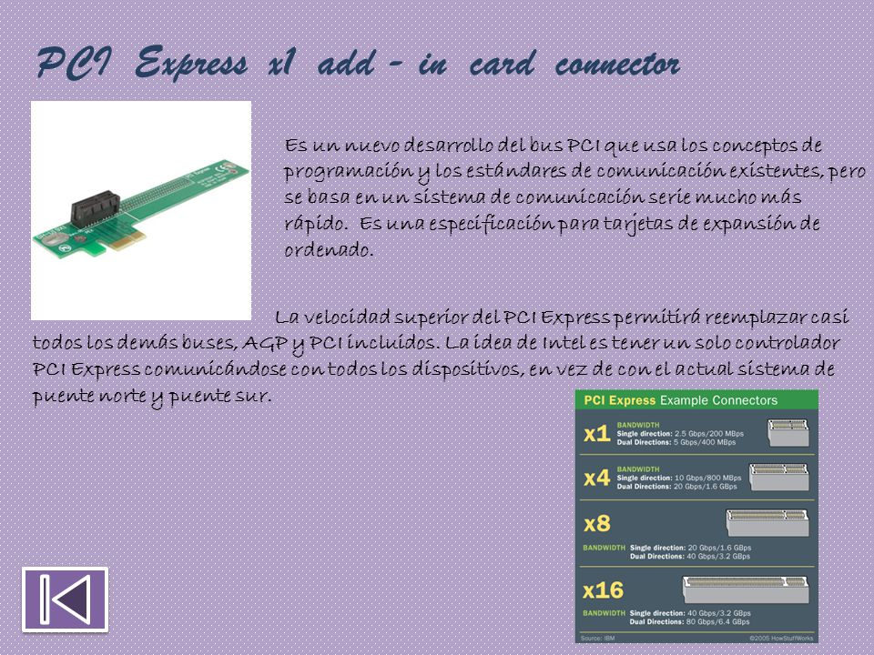 PCI Express x1 add - in card connector
