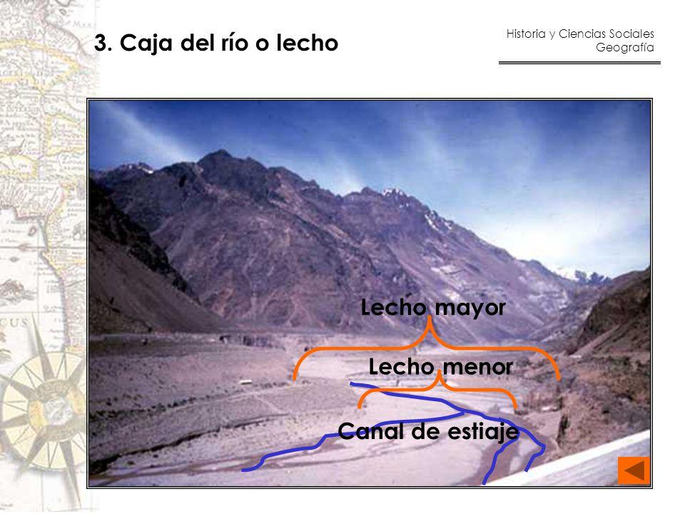 Hidrografía Y Biogeografía Ppt Video Online Descargar