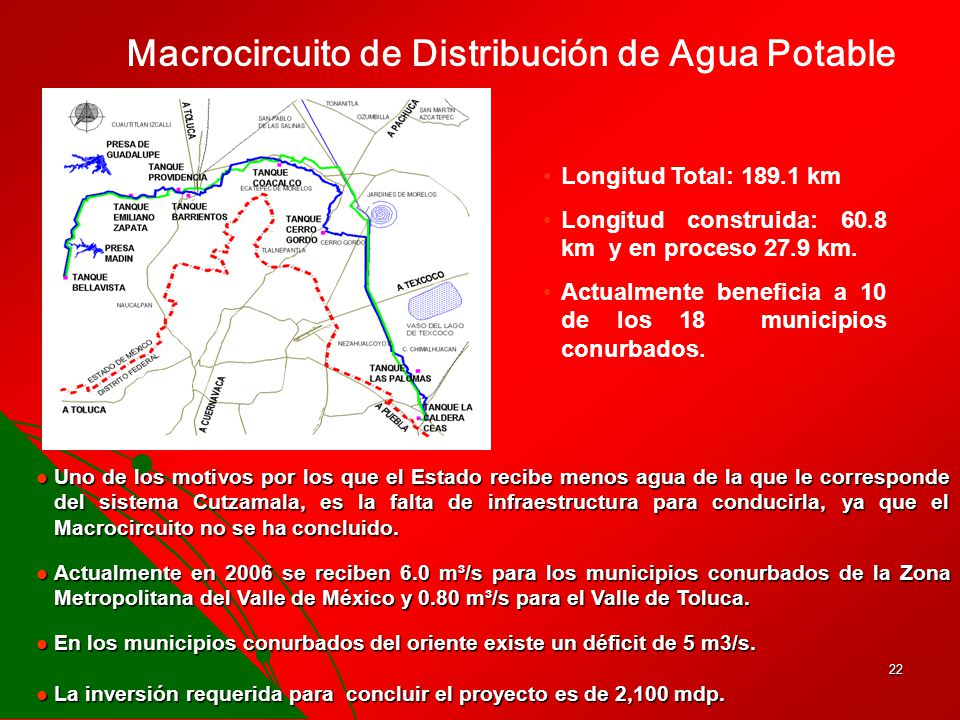 Macrocircuito de Distribución de Agua Potable