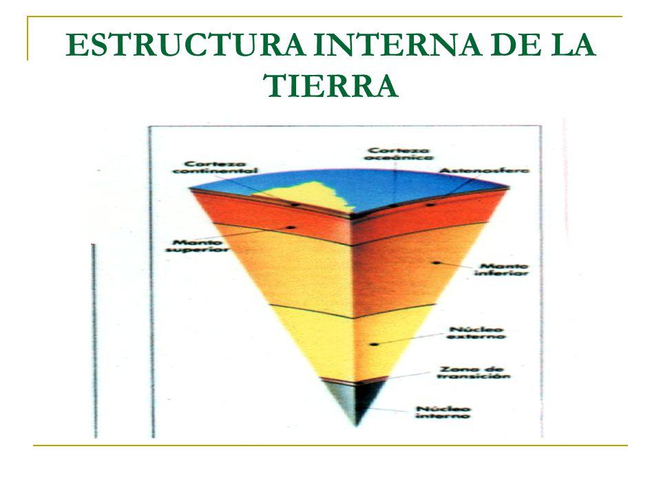 Estructura Interna De La Tierra Redação Serviço