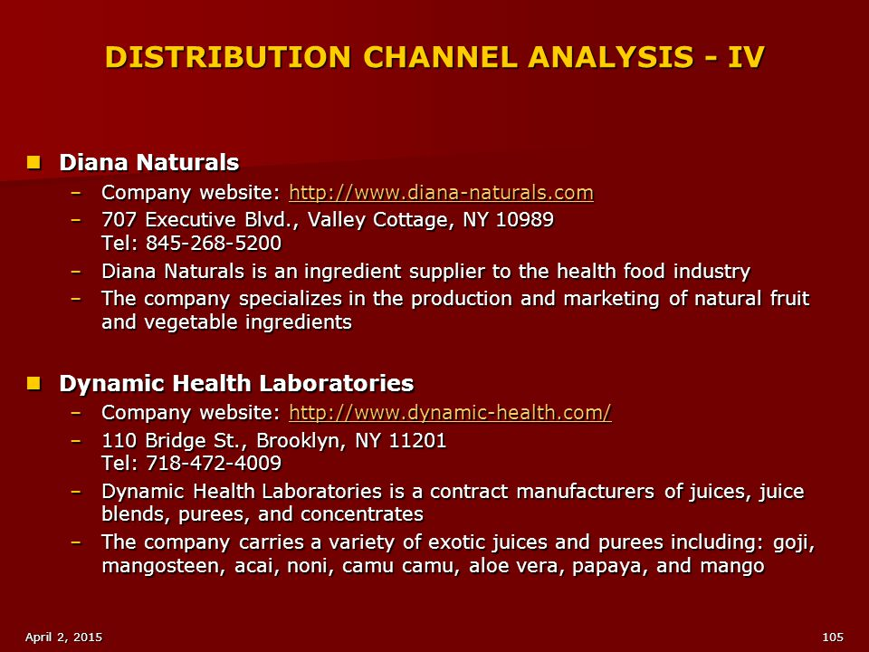 DISTRIBUTION CHANNEL ANALYSIS - IV