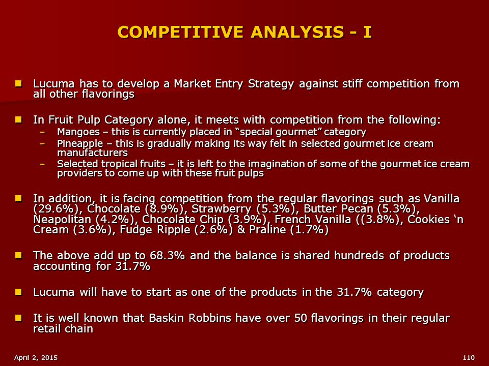 COMPETITIVE ANALYSIS - I