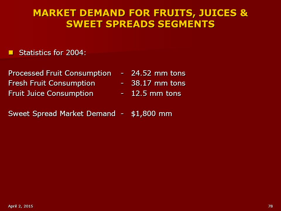 MARKET DEMAND FOR FRUITS, JUICES & SWEET SPREADS SEGMENTS