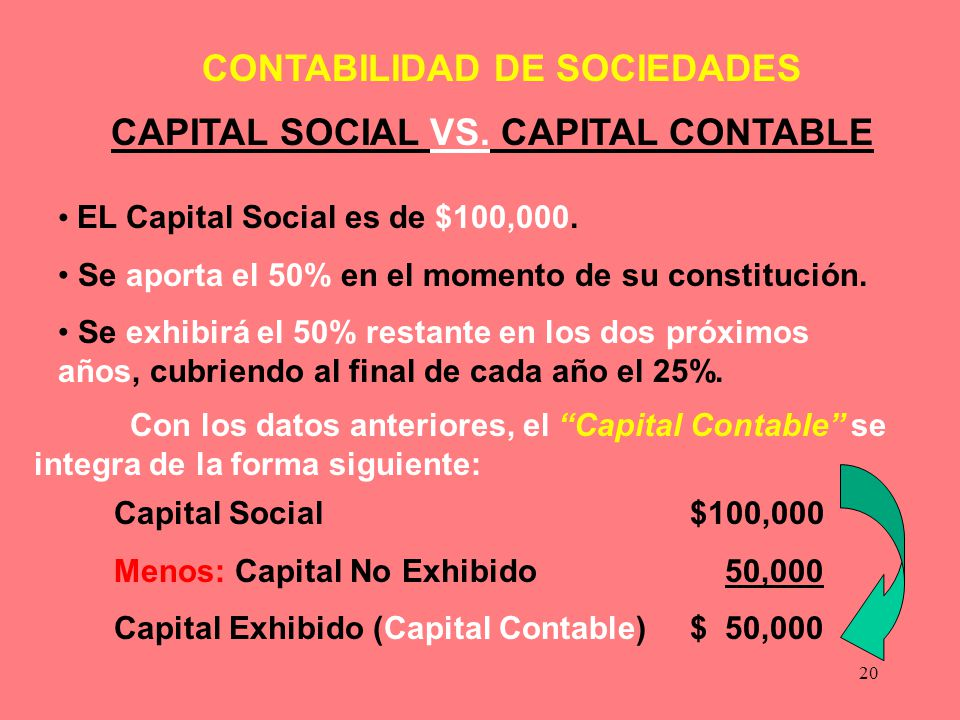 CAPITAL SOCIAL VS. CAPITAL CONTABLE