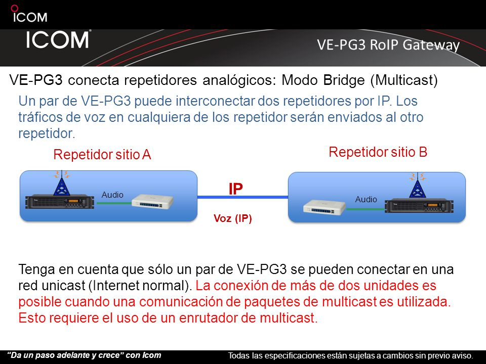 IP VE-PG3 conecta repetidores analógicos: Modo Bridge (Multicast)