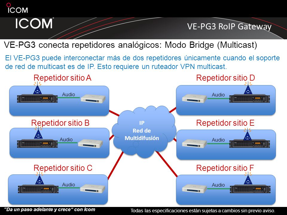 VE-PG3 conecta repetidores analógicos: Modo Bridge (Multicast)