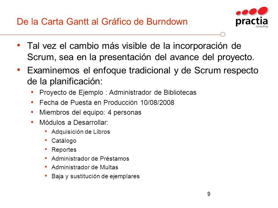 Scrum y la realidad del software en Chile - ppt descargar