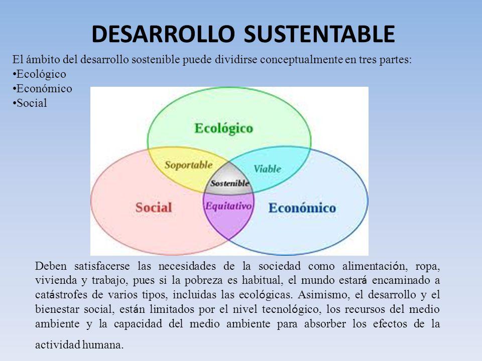 etica y desarrollo sustentable Es importante aclarar que el desarrollo sustentable no se limita a tratar solamente los problemas del medio ambiente, sino a todas las la sustentabilidad implica una consciencia ética, que considera no sólo aspectos cuantitativos (económicos) sino cualitativos (mejoramiento de la calidad de vida.