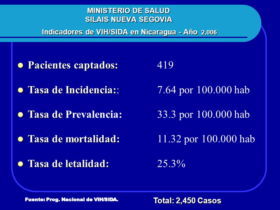 Tasa de Incidencia:: 7.64 por 100.000 hab