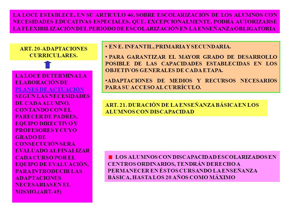 ART. 20-ADAPTACIONES CURRICULARES.