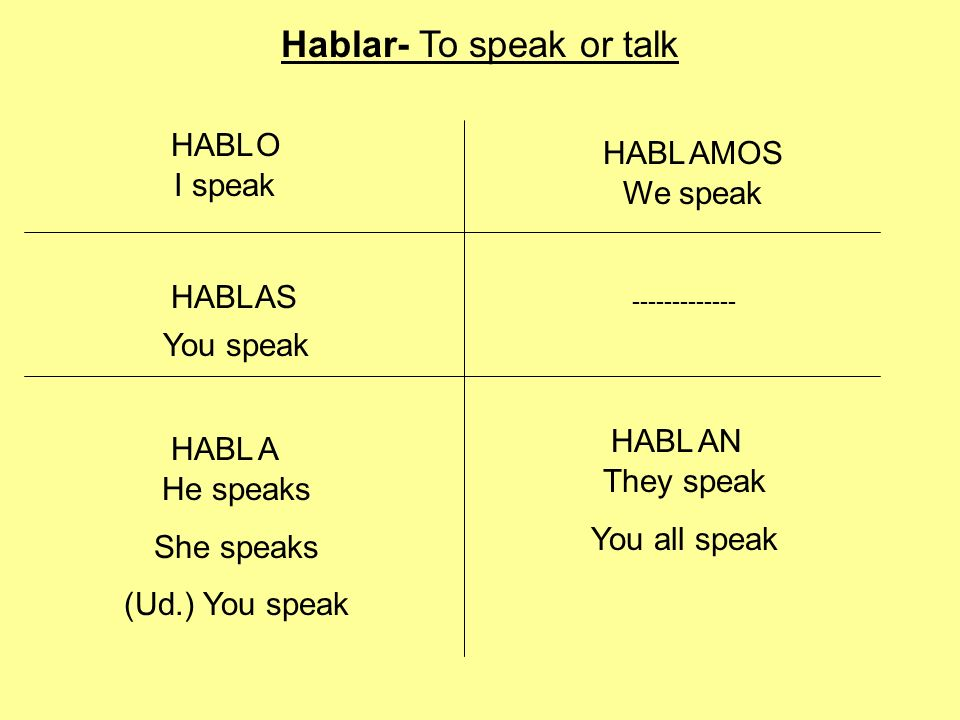 Hablar- To speak or talk