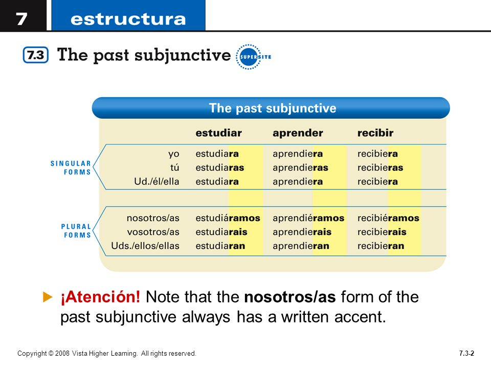 ¡Atención! Note that the nosotros/as form of the past subjunctive always has a written accent.