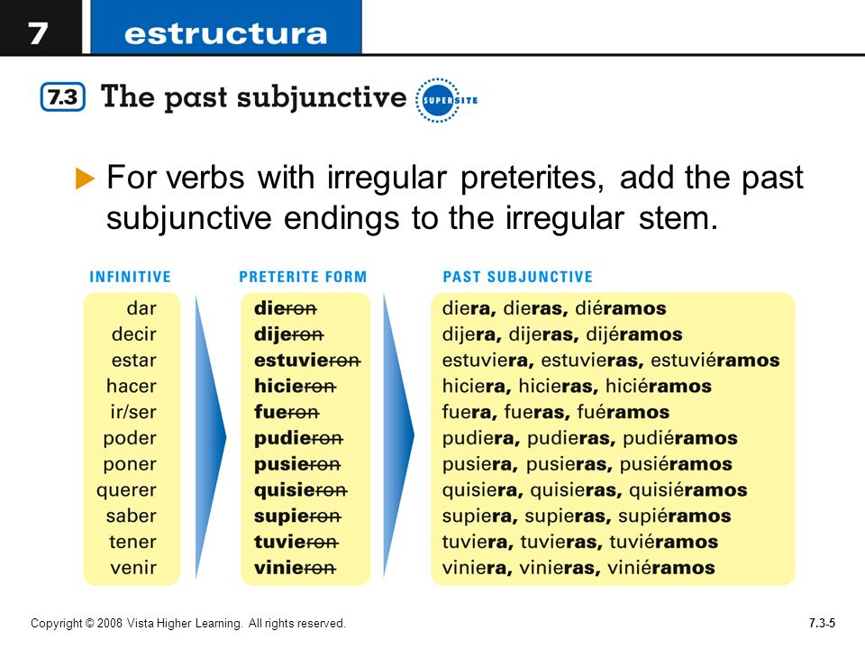For verbs with irregular preterites, add the past subjunctive endings to the irregular stem.