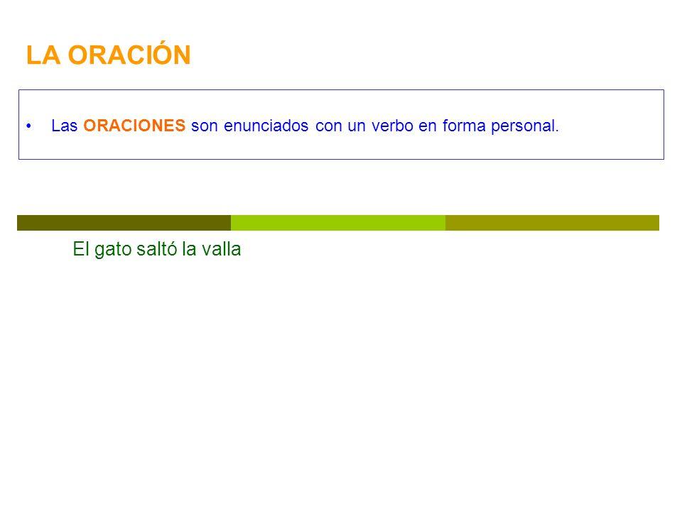 Sample Letter Of Recommendation For School Administrator: LA ORACIÓN, SUJETO Y PREDICADO