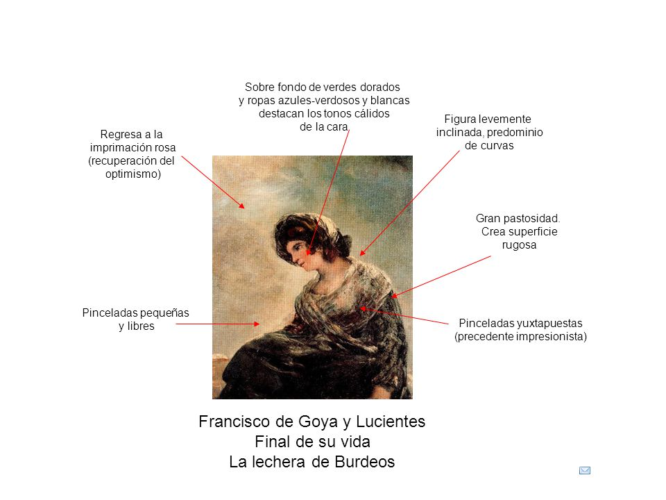 Francisco de Goya y Lucientes Final de su vida La lechera de Burdeos