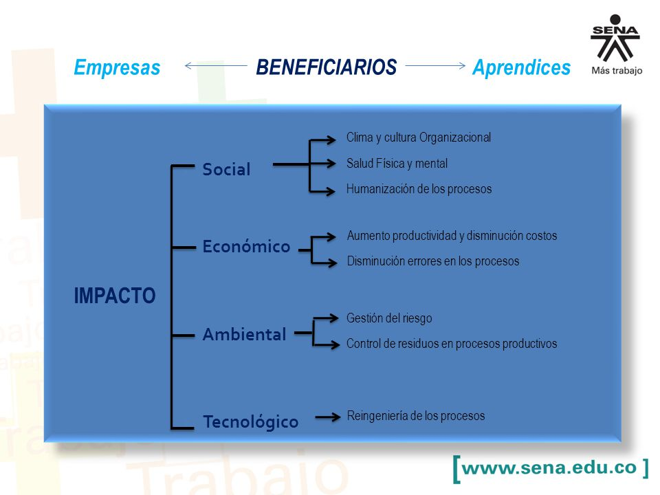 Empresas BENEFICIARIOS Aprendices