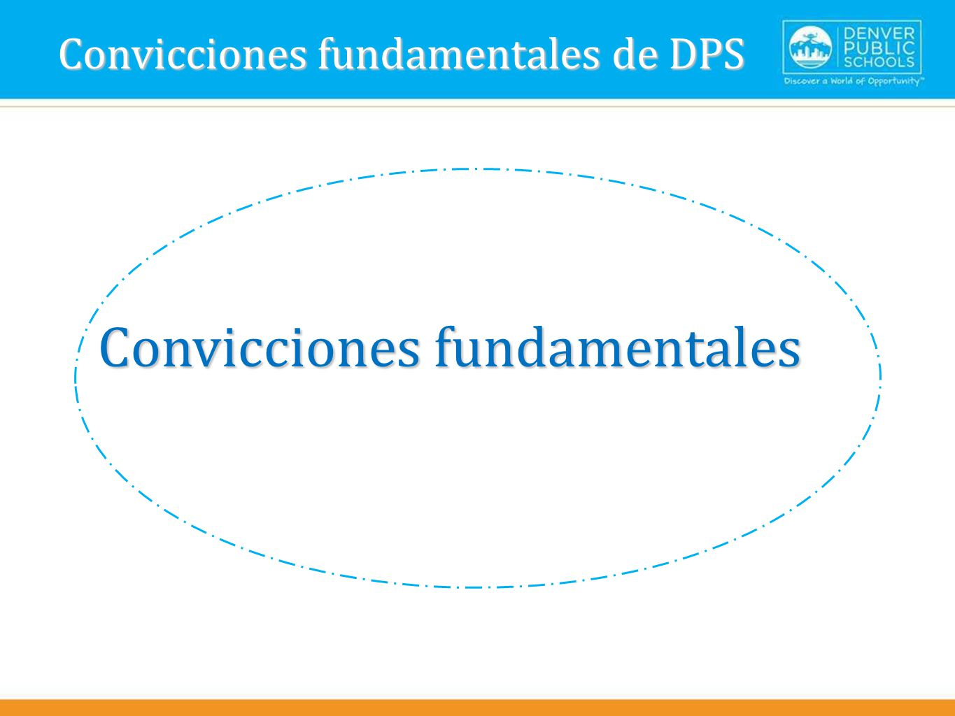 Convicciones fundamentales de DPS