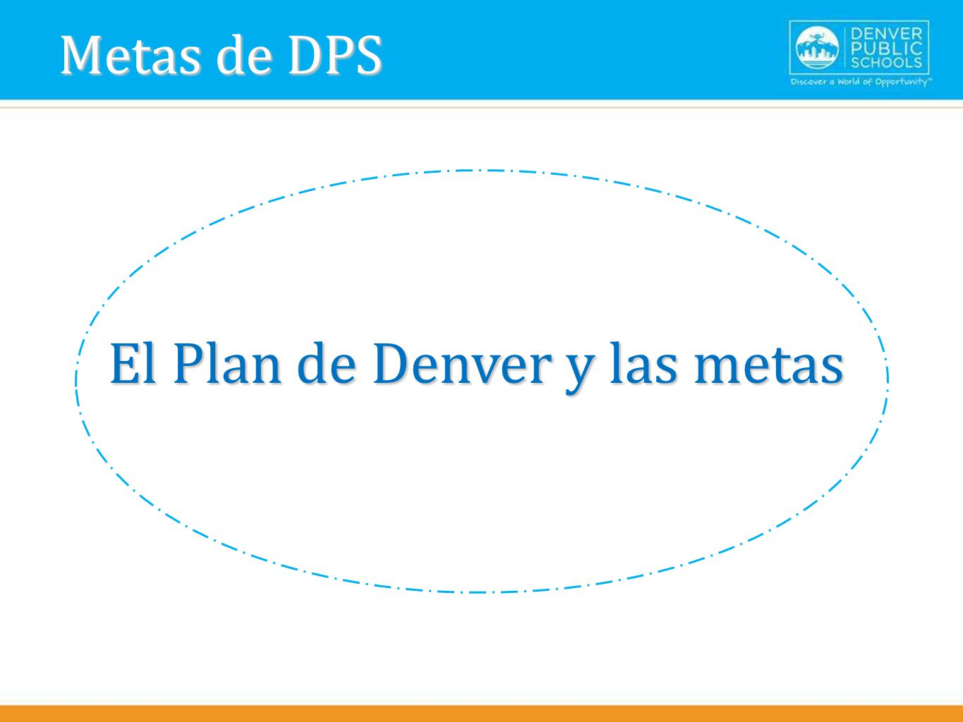 El Plan de Denver y las metas