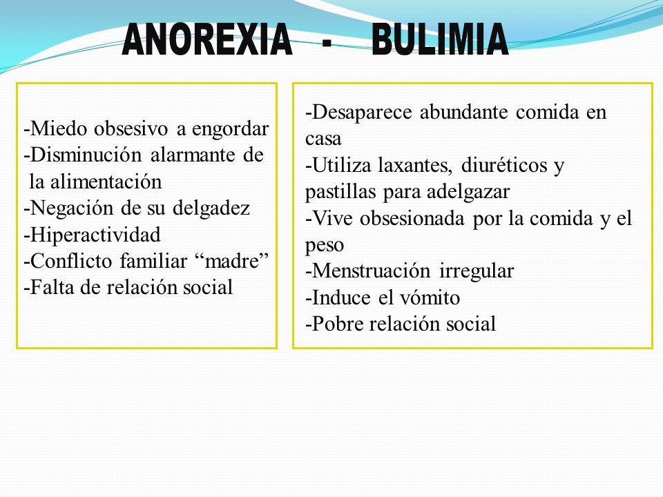 C mo relacionarse con los hijos adolescentes ppt descargar - Como tratar la bulimia en casa ...