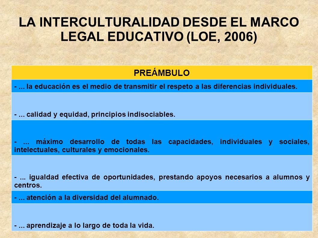 LA INTERCULTURALIDAD DESDE EL MARCO LEGAL EDUCATIVO (LOE, 2006)