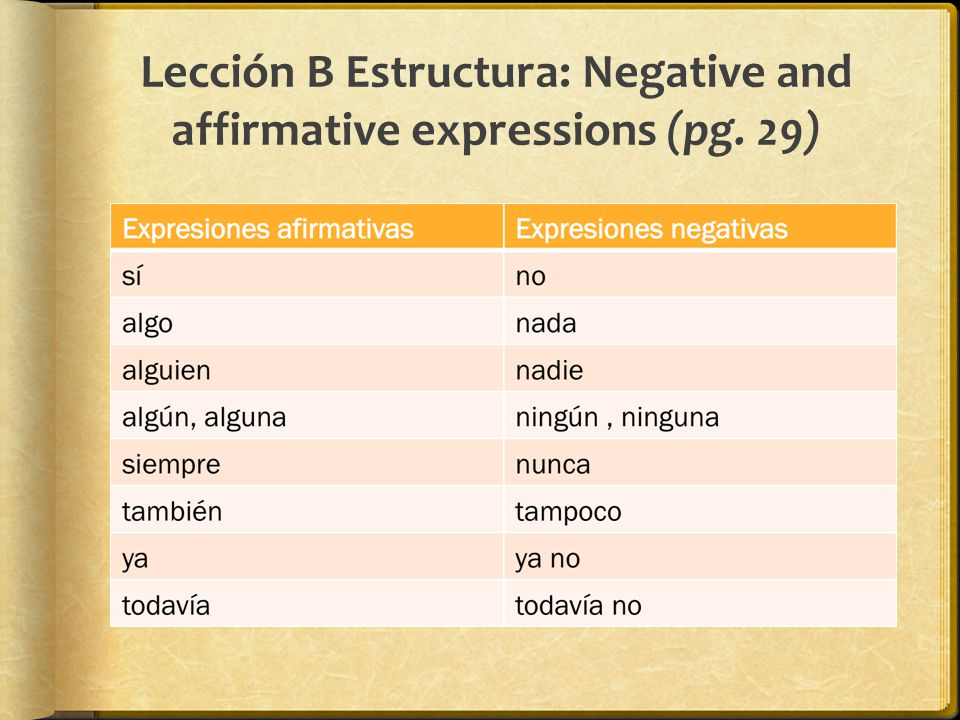 Lección B Estructura: Negative and affirmative expressions (pg. 29)