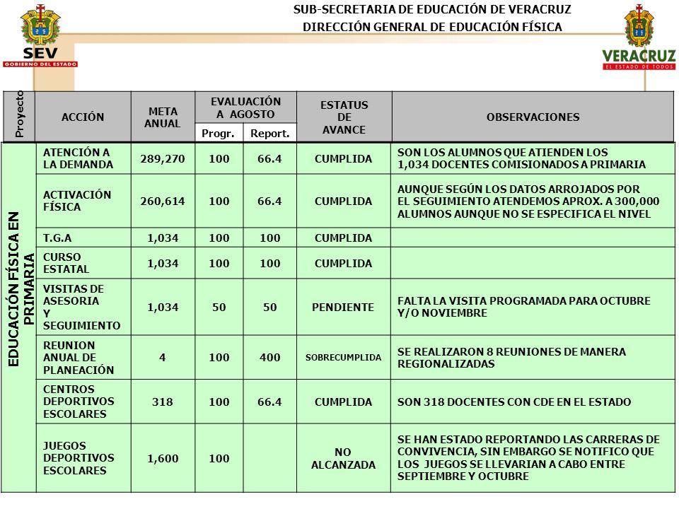 DIRECCIÓN GENERAL DE EDUCACIÓN FÍSICA - ppt descargar