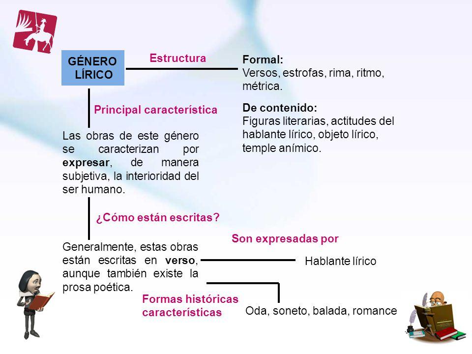 Lenguaje Género Lírico Ppt Video Online Descargar