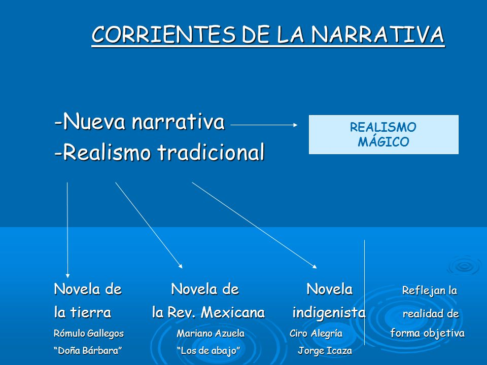 CORRIENTES DE LA NARRATIVA