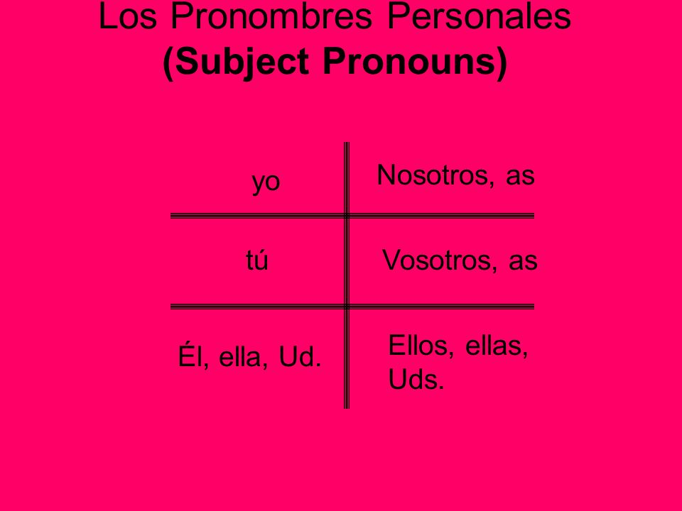 Los Pronombres Personales (Subject Pronouns)