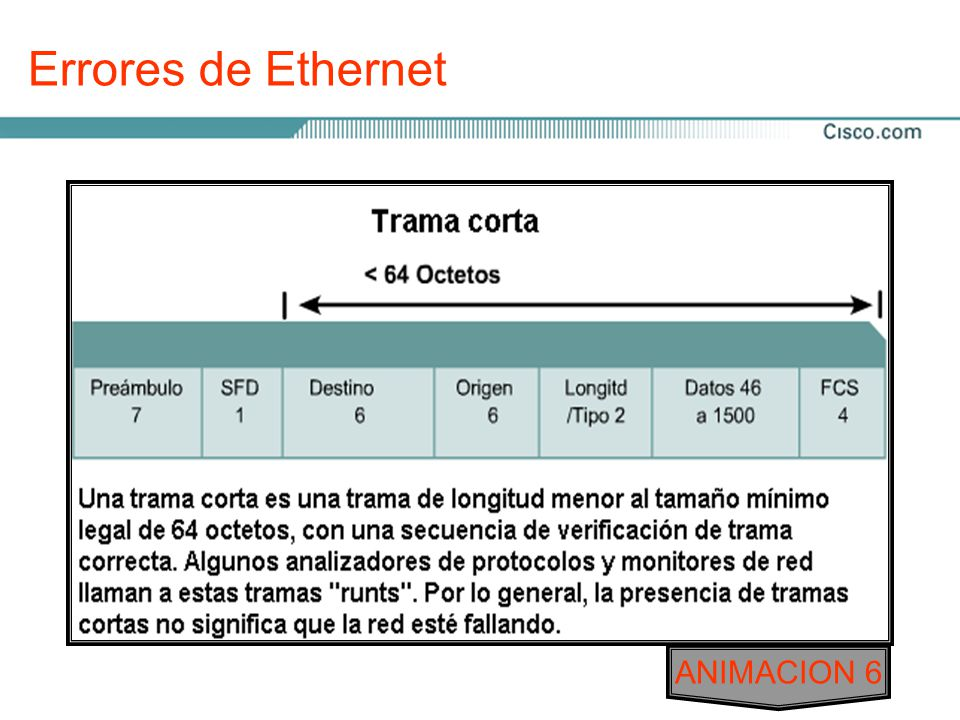 Principios básicos de Ethernet Semestre 1 Capítulo 6 - ppt descargar