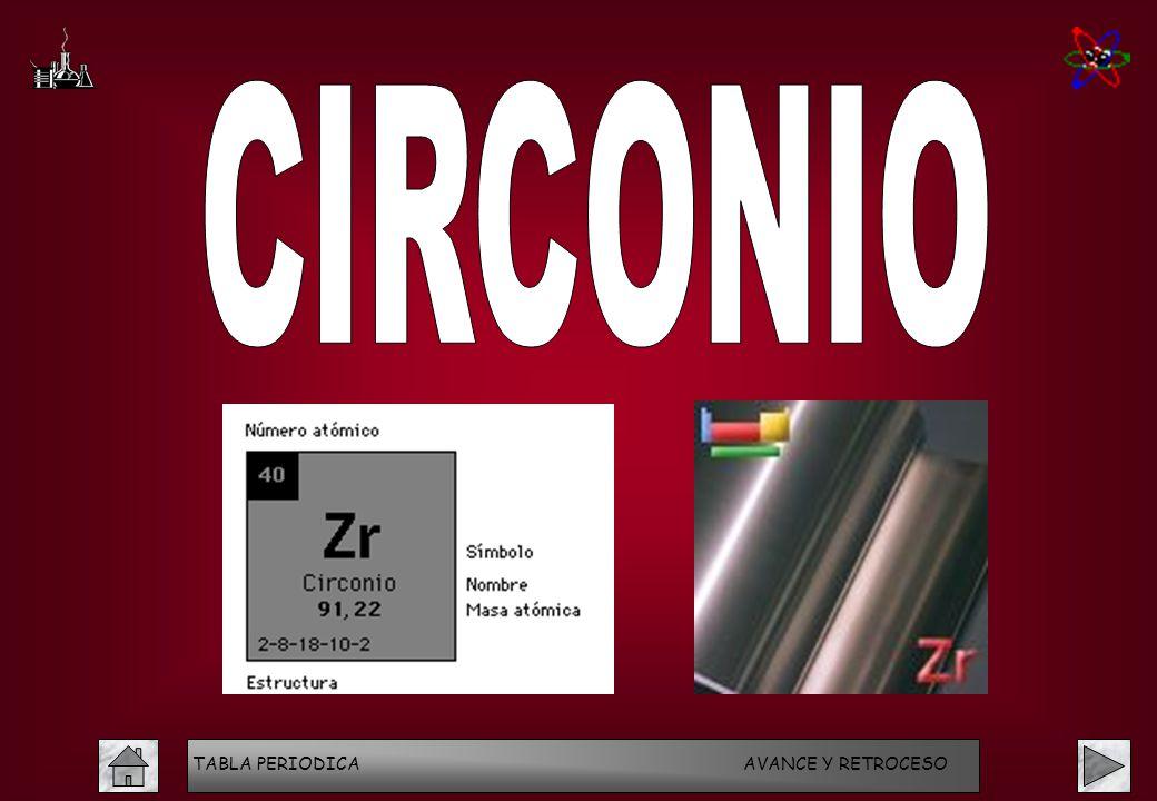 Programa interactivo tabla peridica de los elementos acceso salir 78 circonio tabla periodica avance y retroceso urtaz Choice Image