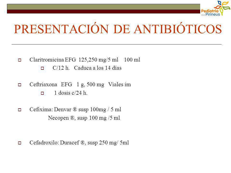 Antibioticos En Urgencias De Pediatria Ppt Descargar