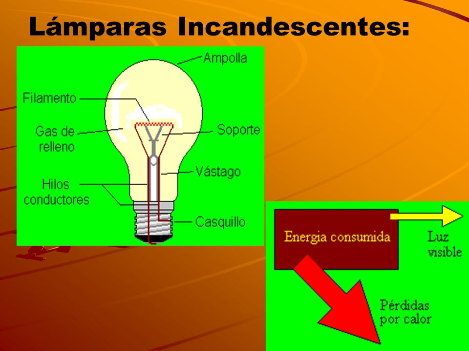 Lámparas Incandescentes: