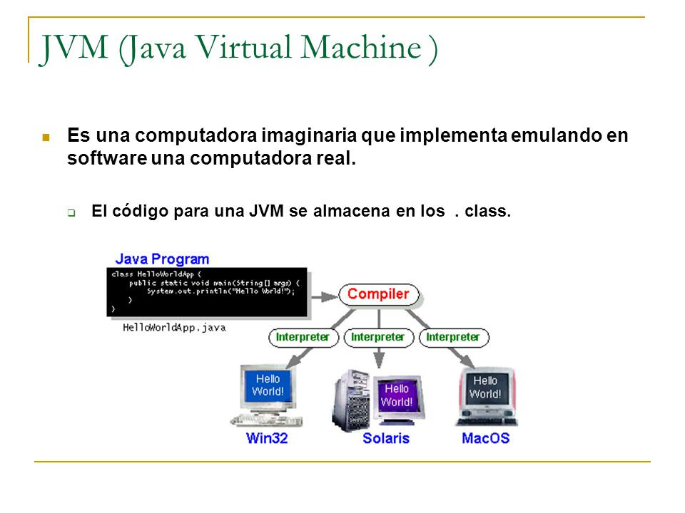 JVM (Java Virtual Machine )