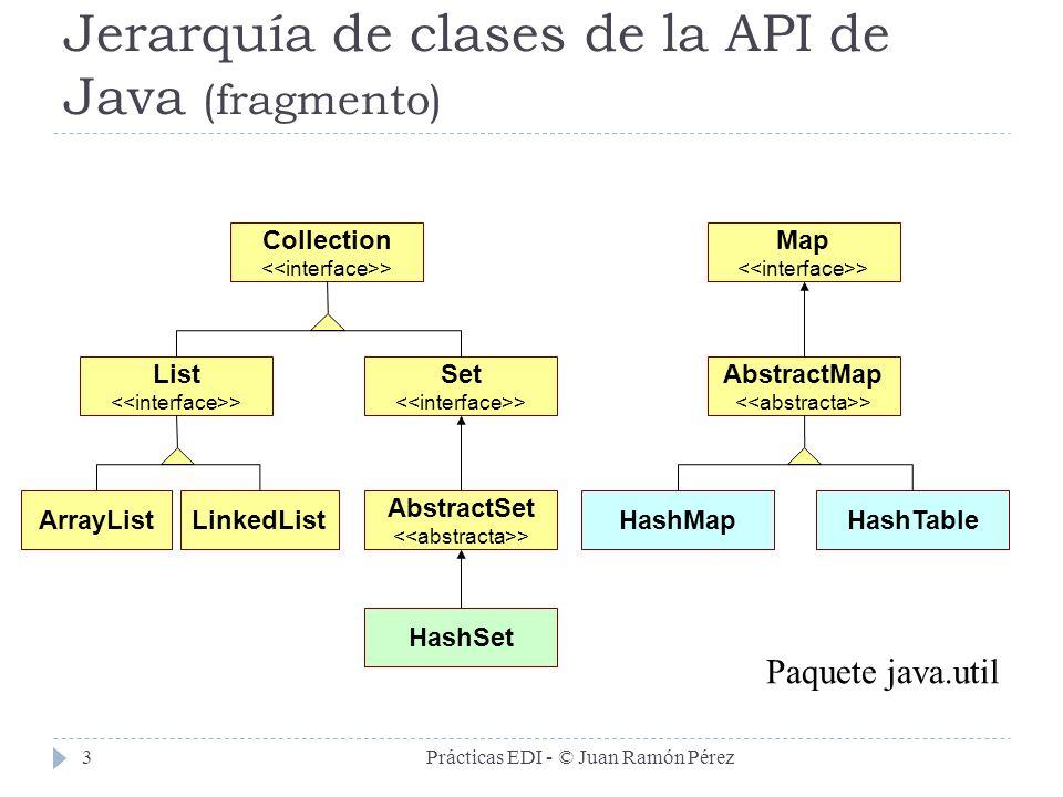 Tablas Hash Juan Ramón Pérez Pérez Prácticas Edi Juan
