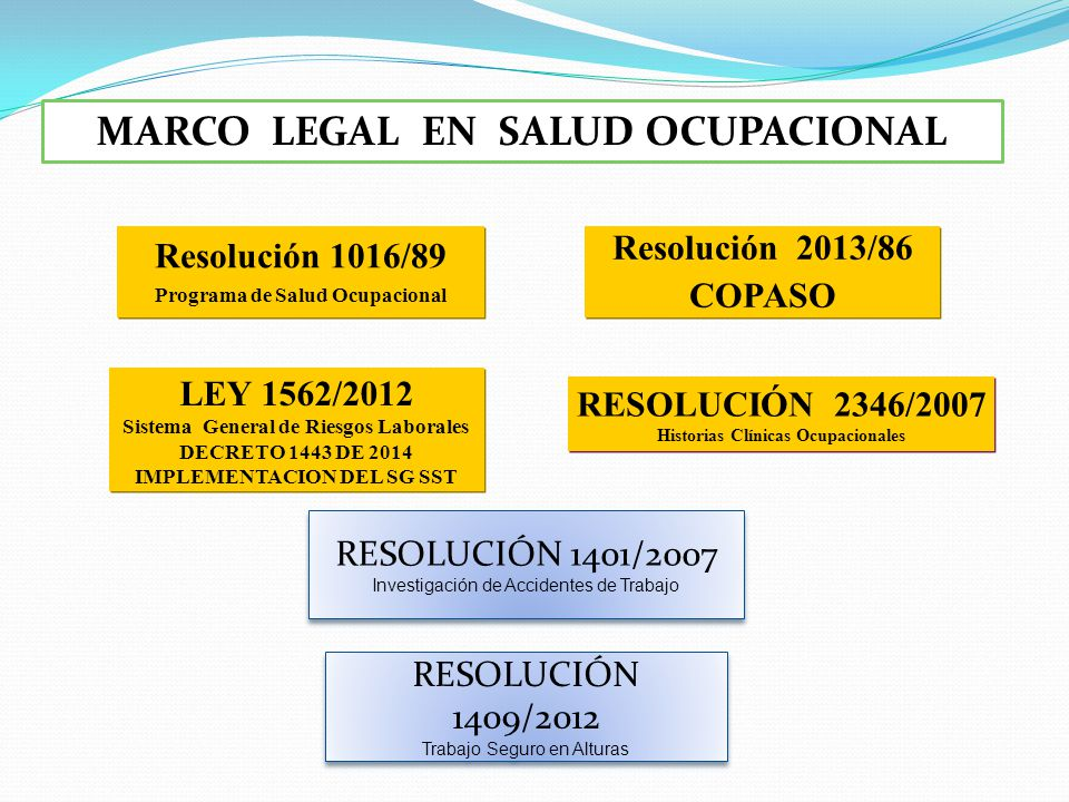 MARCO LEGAL EN SALUD OCUPACIONAL